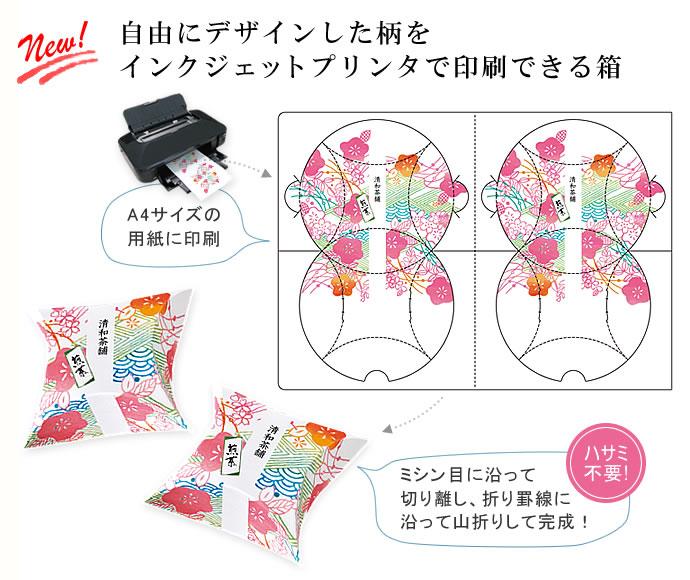 自由にデザインした柄をインクジェットプリンタで印刷できる箱